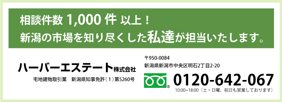 相談件数1,000件以上!新潟の市場を知り尽くした私達が担当いたします。