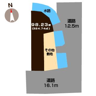 新発田市大栄町の【土地】の敷地図