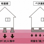 新潟市東区中野山の新築住宅の参考画像