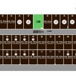 燕市杣木の【土地・分譲地】不動産情報(建物プラン提案付)*ts2018070020