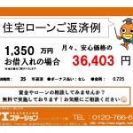 新潟市東区中島の中古マンションの住宅ローン返済例