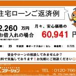 新潟市東区河渡庚の中古マンションの住宅ローン返済例