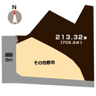 新潟市秋葉区新津緑町の土地の敷地図