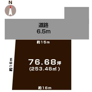 上越市大和の【土地】不動産情報の敷地図