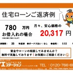 新潟市西区小針の中古マンションの住宅ローン返済例