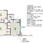 新潟市西区小新西の中古住宅の間取図